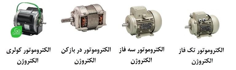 Types of Motors Made of Electrogen