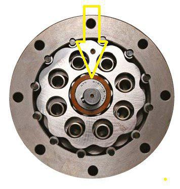 Cyclo gearbox