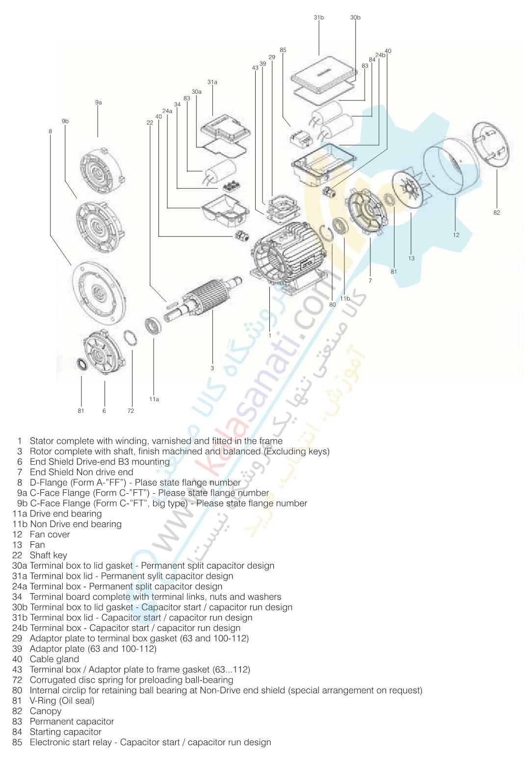 Gamak Catalog